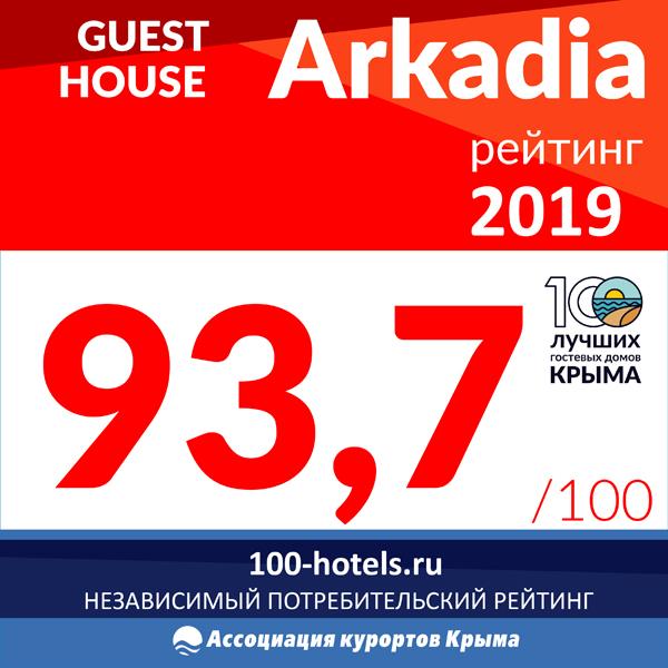 Рейтинг гостевого дома Заозерного Аркадия